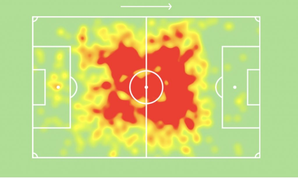 Diadie-Samassekou-RB-Salzburg-jmg football field covering