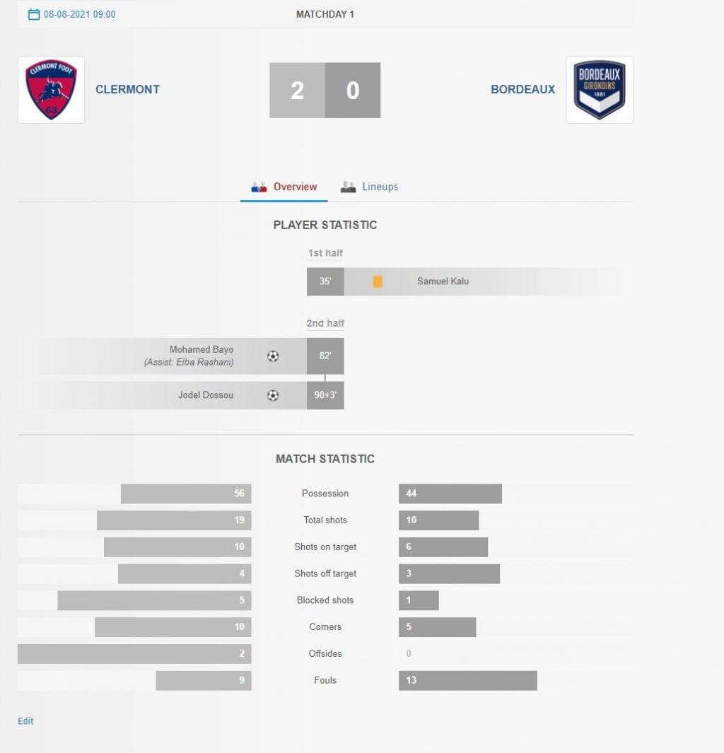 JMG Games Ligue 1 Clermont 2 Bordeaux 0